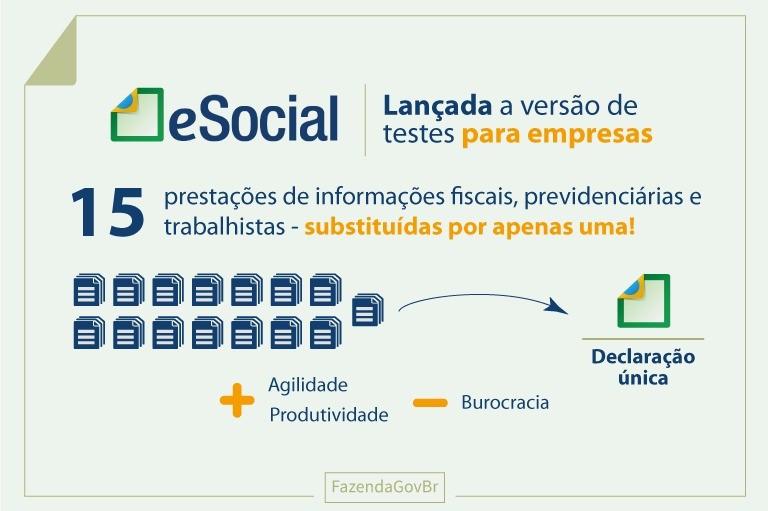 eSocial disponibiliza ambiente de testes para empresas